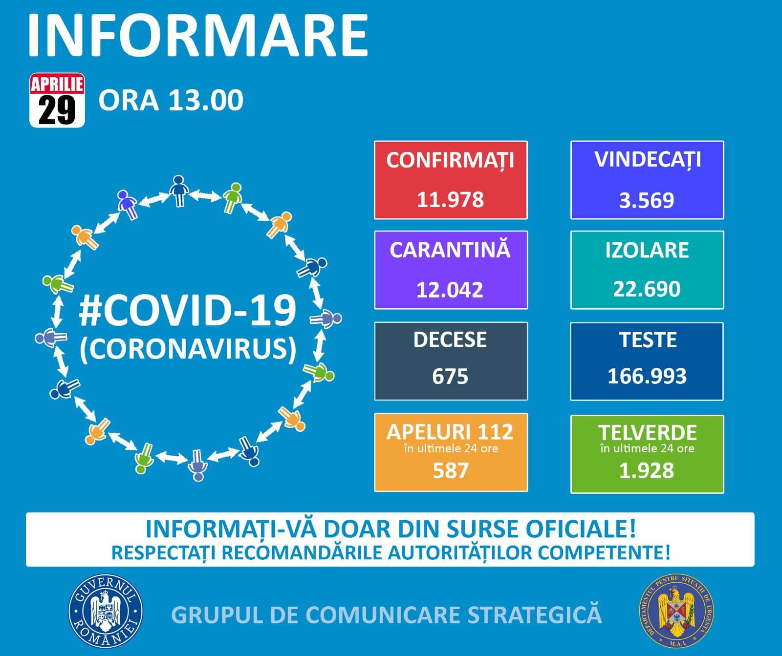 Informare COVID-19